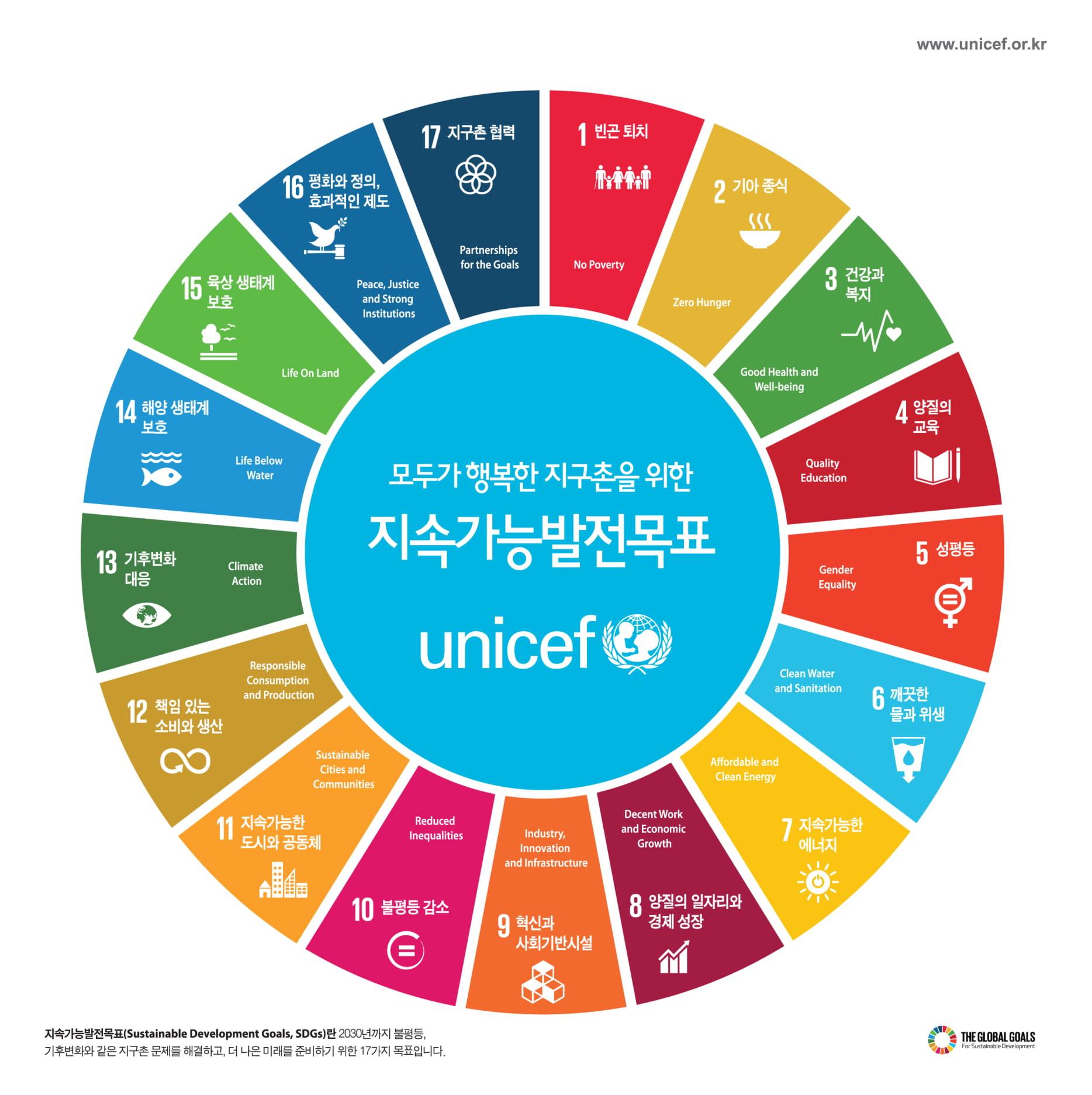 포스터-지속가능발전목표-1