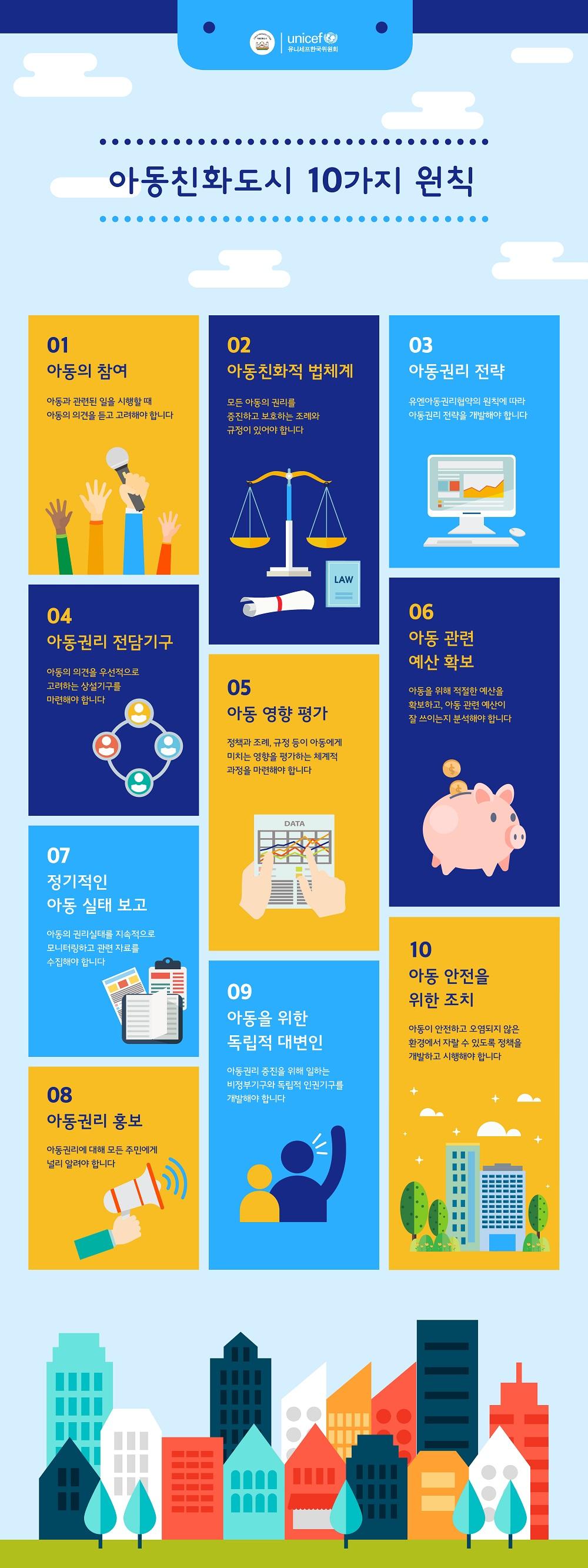 CFC 10가지 원칙